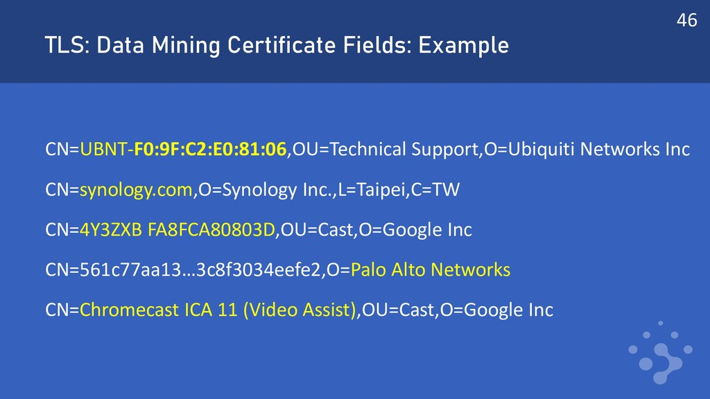 TLS: Data Mining Certificate Fields: Example CN...