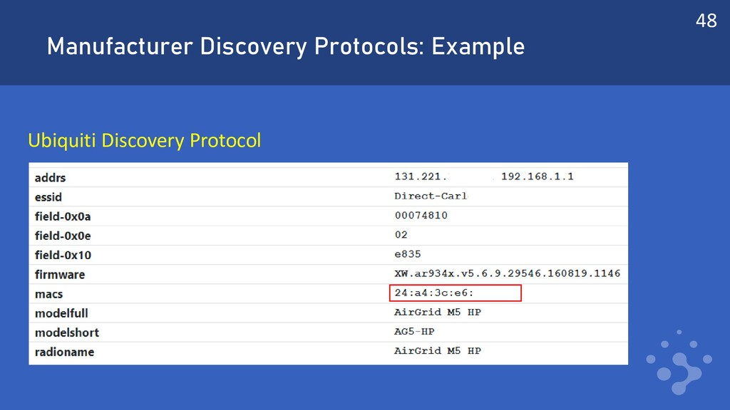Manufacturer Discovery Protocols: Example Ubiqu...
