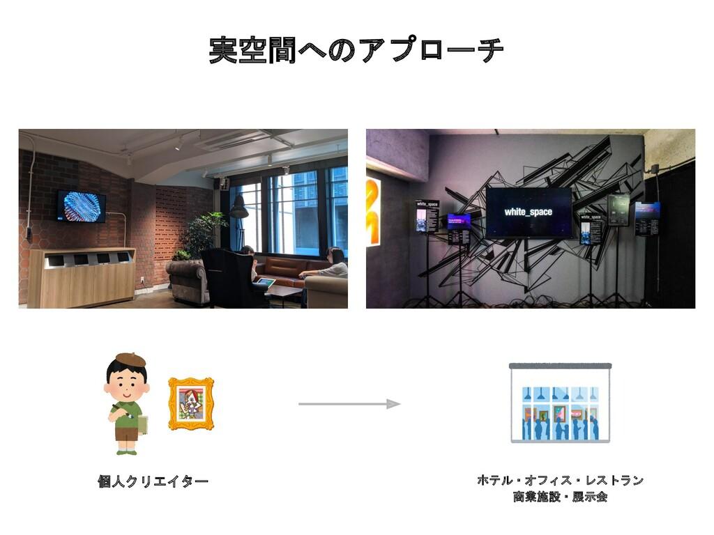 実空間へのアプローチ 個人クリエイター ホテル・オフィス・レストラン 商業施設・展示会