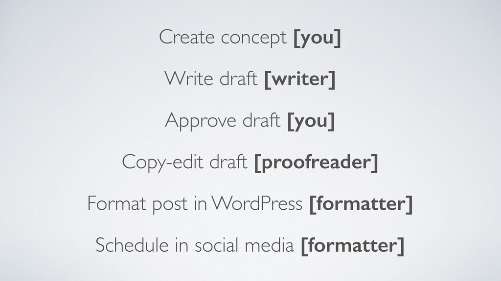 Create concept [you] Write draft [writer] Appro...