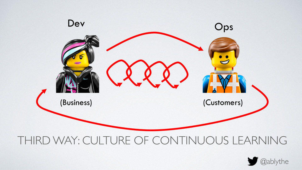 @ablythe THIRD WAY: CULTURE OF CONTINUOUS LEARN...