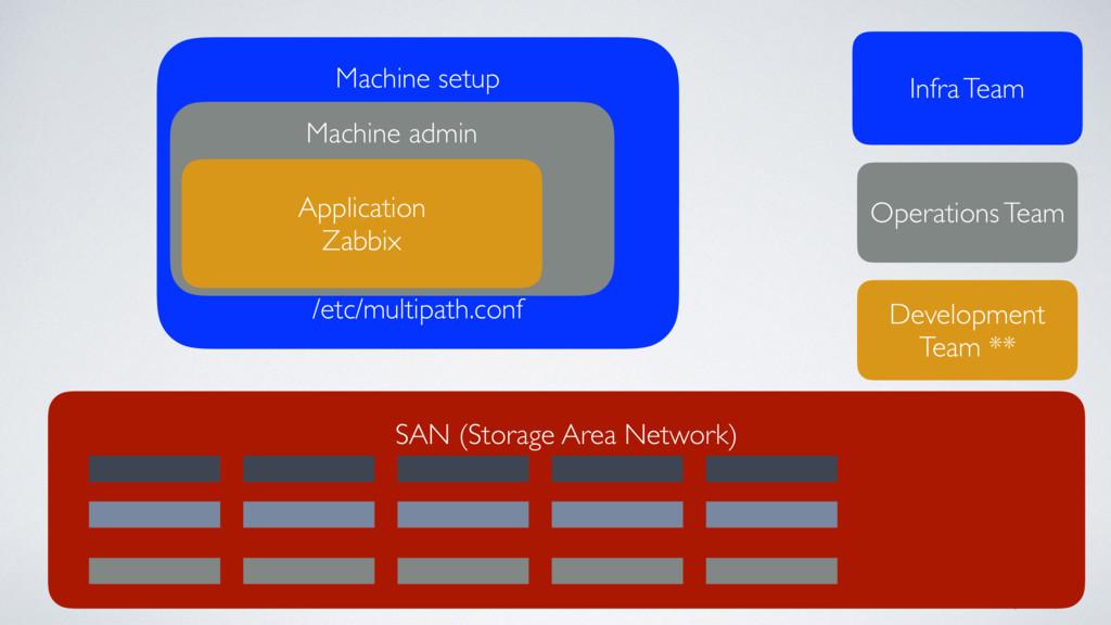 @ablythe Machine setup /etc/multipath.conf Mach...