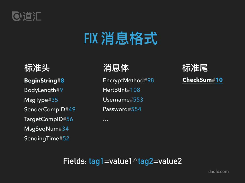 daofx.com FIX 消息格式 Fields: tag1=value1^tag2=val...