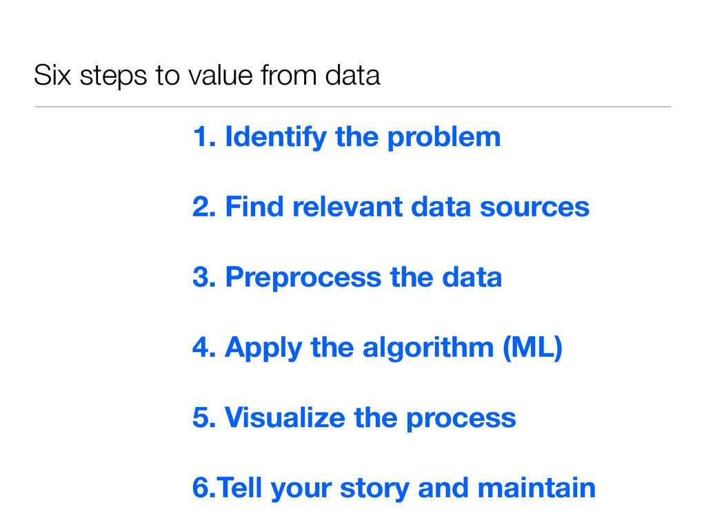 1. Identify the problem 2. Find relevant data s...