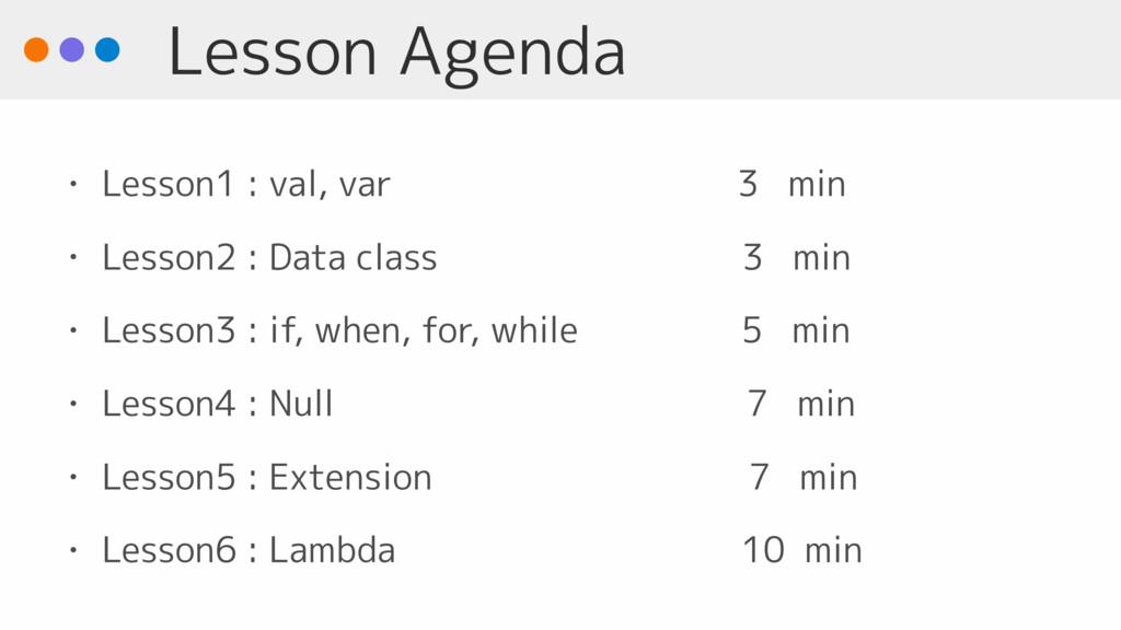 Lesson Agenda • Lesson1 : val, var 3 min • Less...