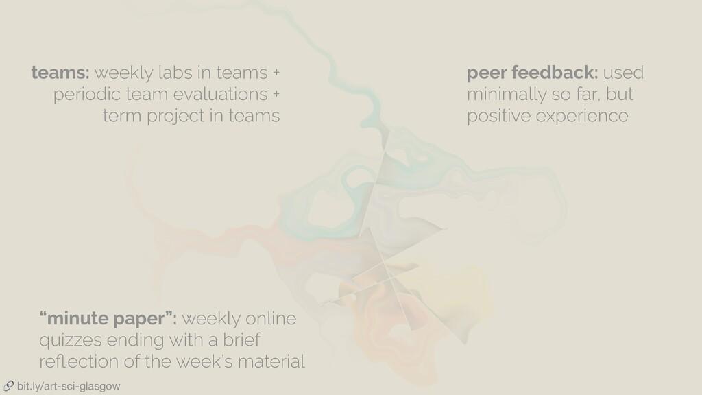 bit.ly/art-sci-glasgow teams: weekly labs in t...