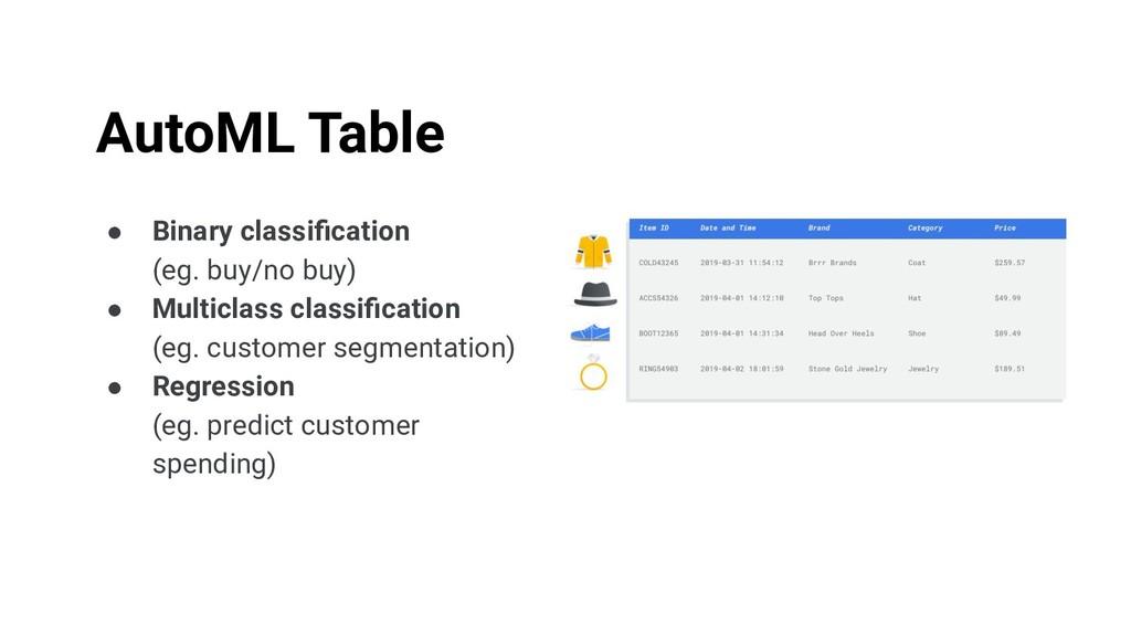 ● Binary classification (eg. buy/no buy) ● Multi...