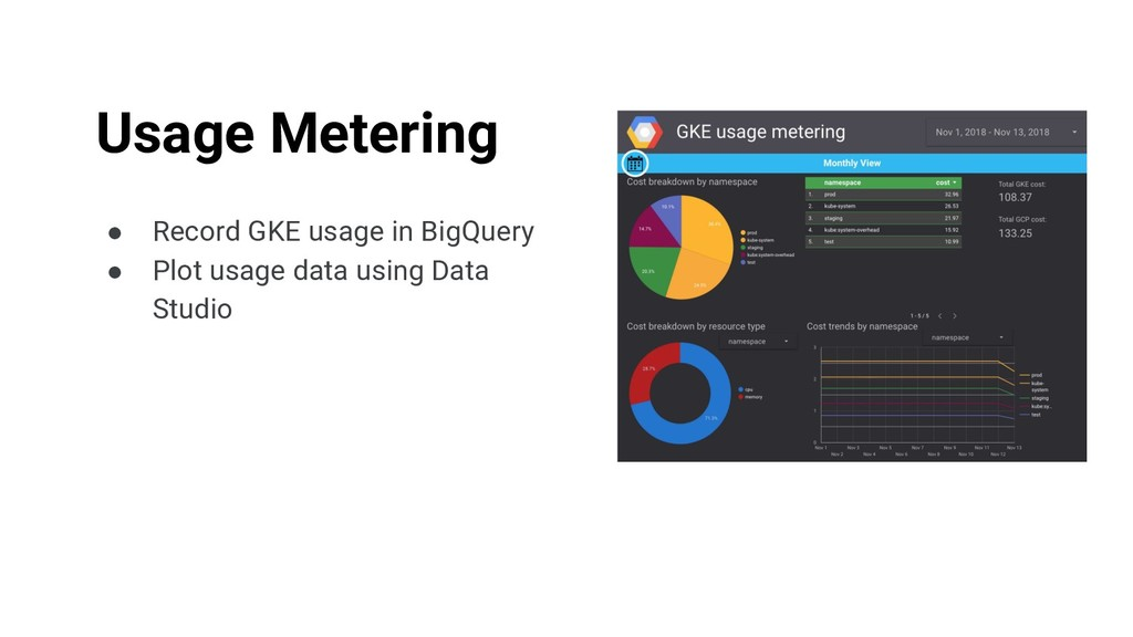 ● Record GKE usage in BigQuery ● Plot usage dat...