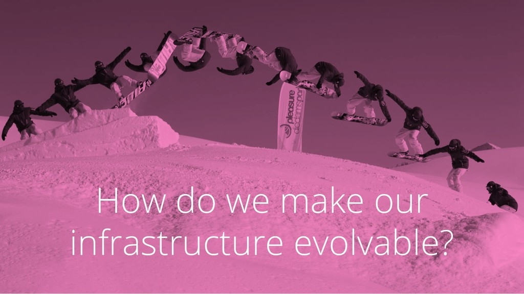 How do we make our infrastructure evolvable?