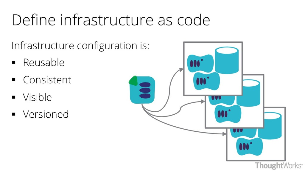 Define infrastructure as code Infrastructure co...