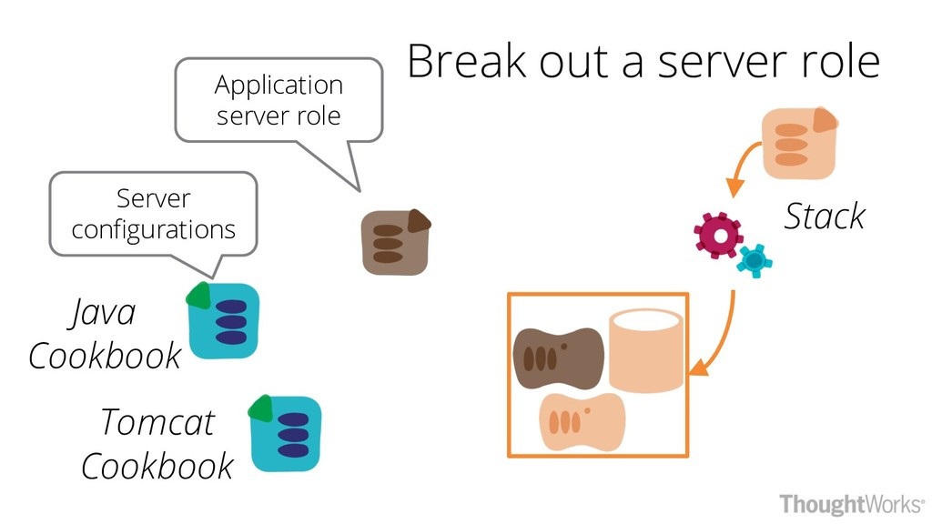 Break out a server role Application server role...