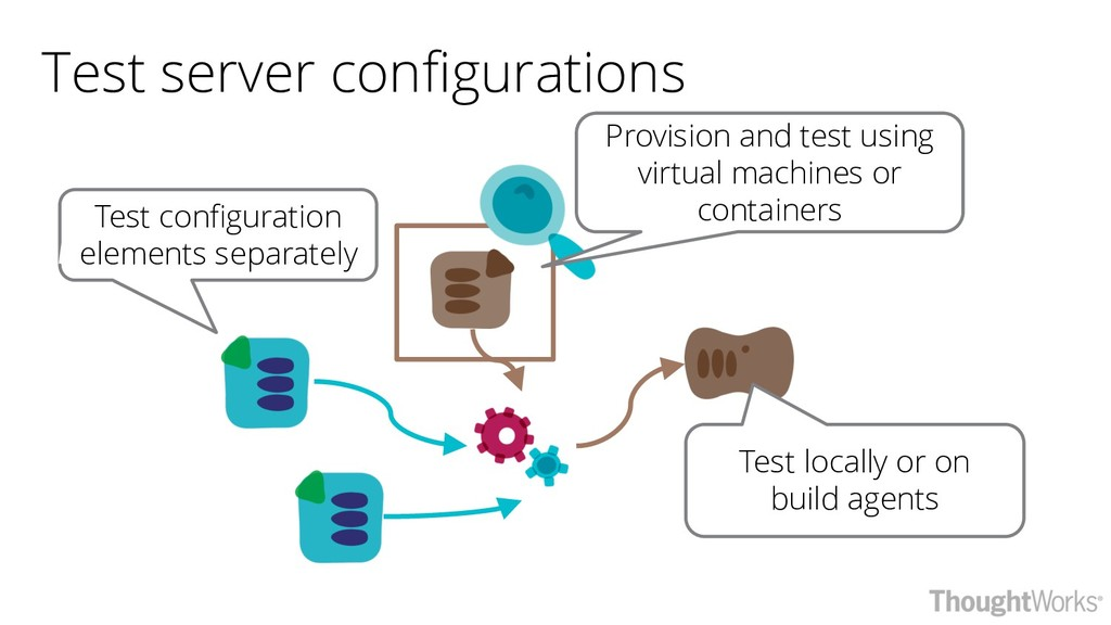 Test server configurations Test configuration e...