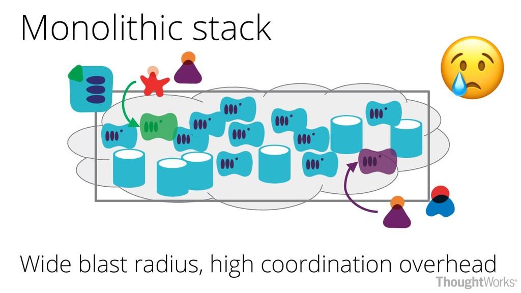 Monolithic stack Wide blast radius, high coordi...