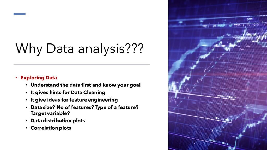Why Data analysis??? • Exploring Data • Underst...