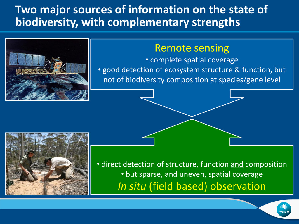 Two major sources of information on the state o...