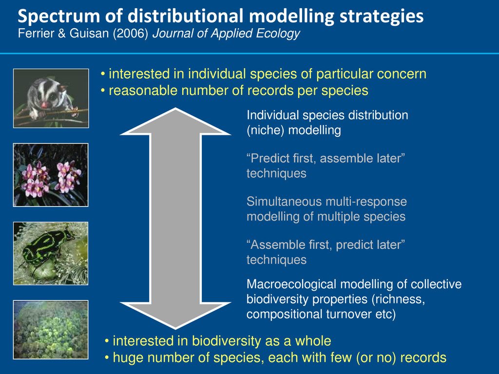 Spectrum of distributional modelling strategies...