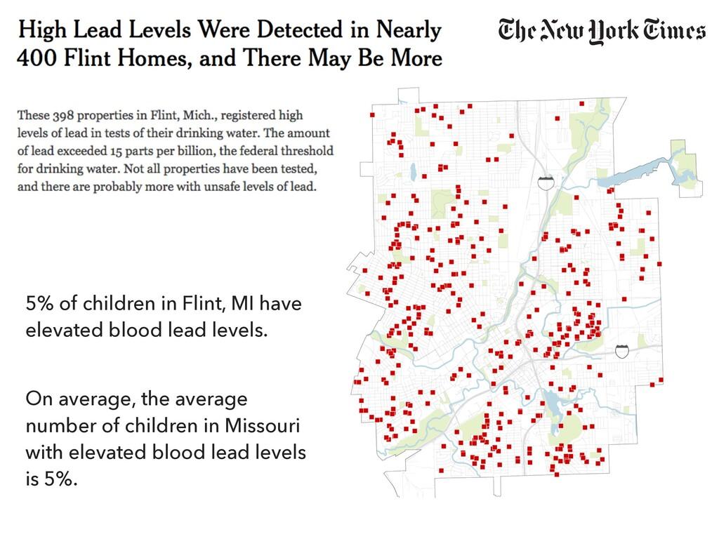 5% of children in Flint, MI have elevated blood...