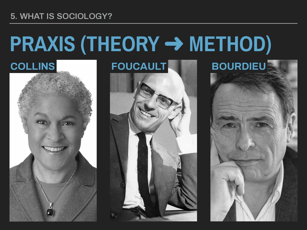 PRAXIS (THEORY ➜ METHOD) 5. WHAT IS SOCIOLOGY? ...