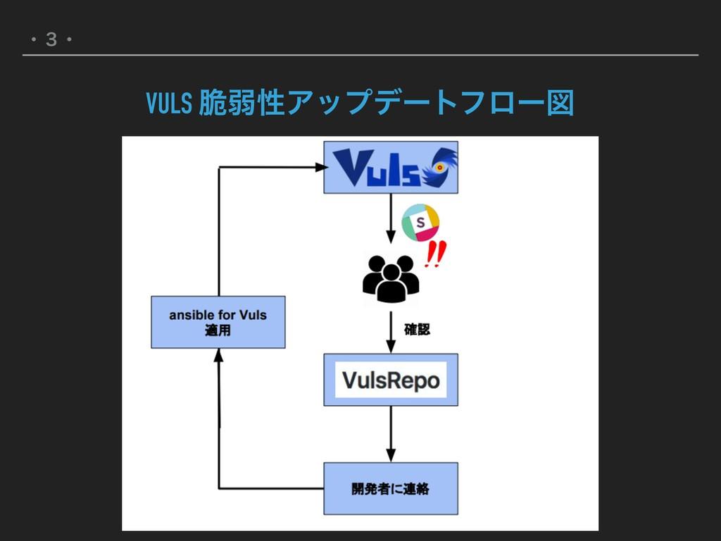 ɾ̏ɾ VULS ੬ऑੑΞοϓσʔτϑϩʔਤ