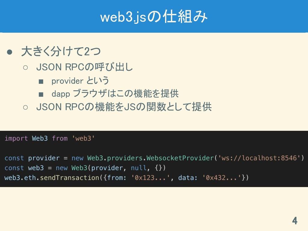 web3.jsの仕組み ● 大きく分けて2つ ○ JSON RPCの呼び出し ■ pro...