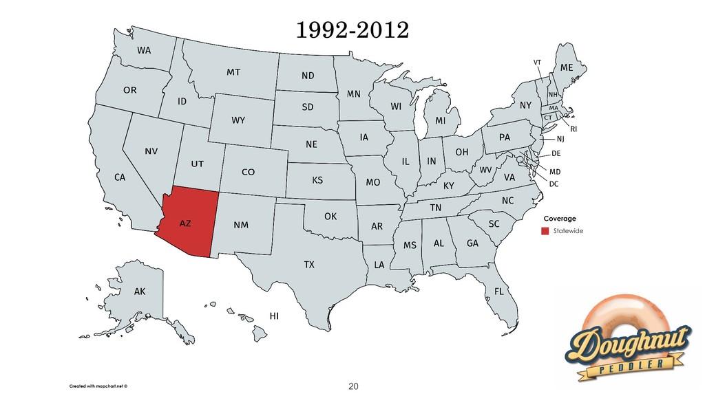 1992-2012 20