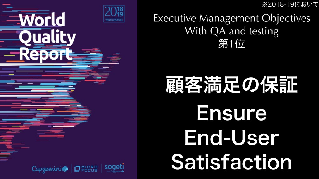 Executive Management Objectives With QA and tes...