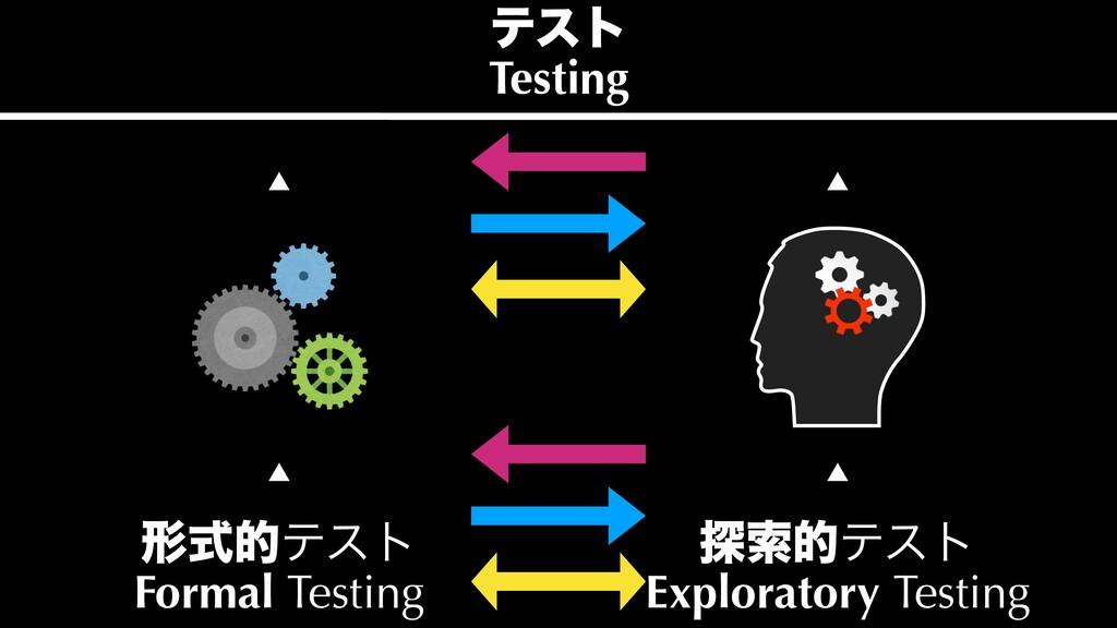 ˛ ୳ࡧతςετ Exploratory Testing ˛ ˛ ˛ ܗࣜతςετ For...