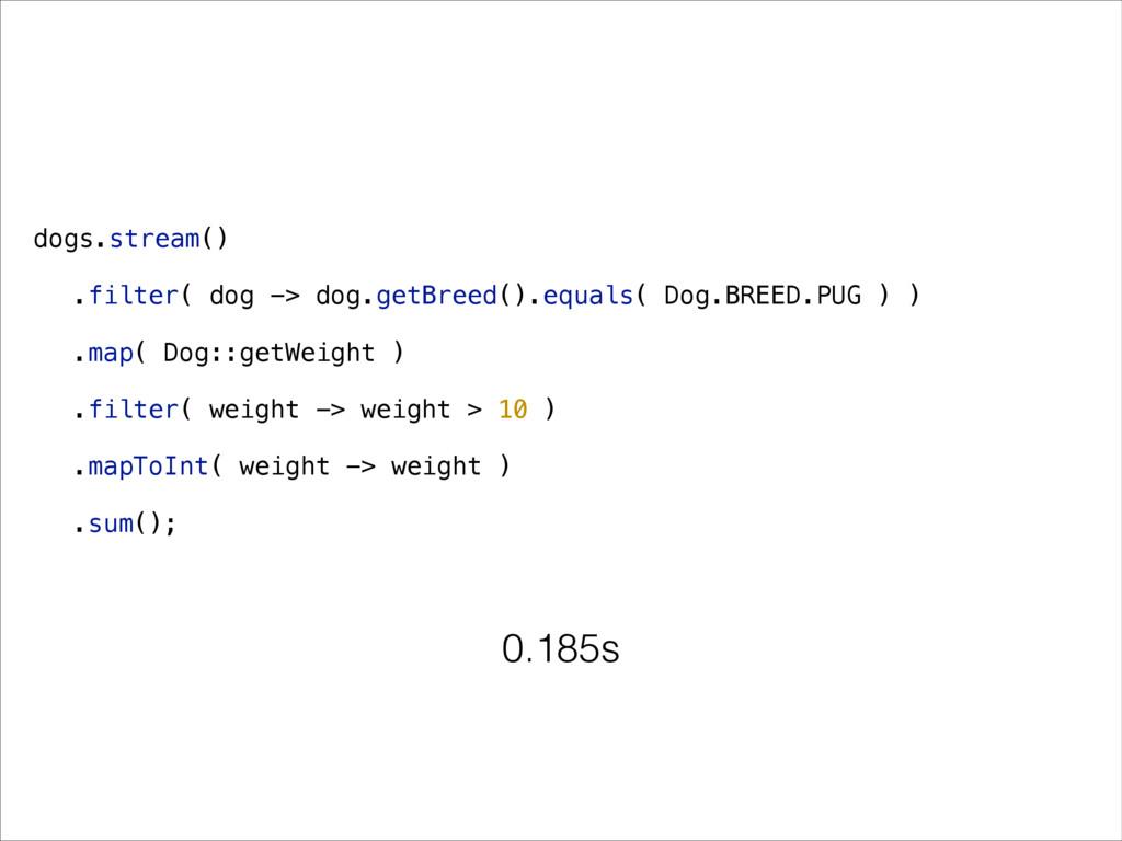 dogs.stream() .filter( dog -> dog.getBreed().eq...