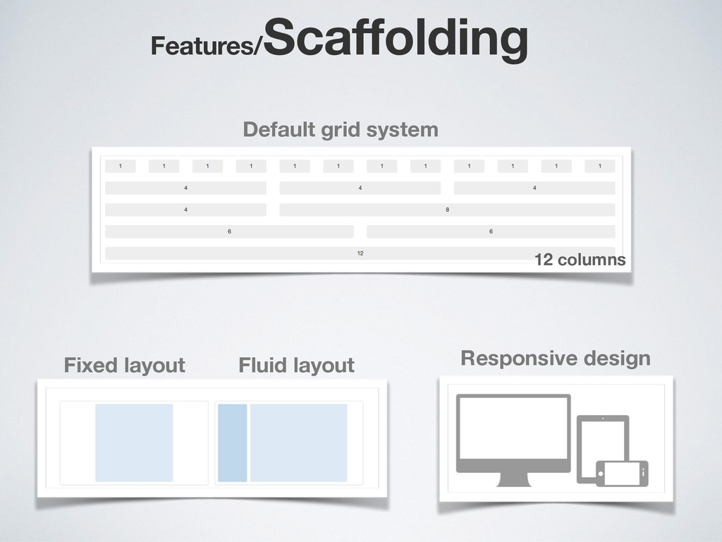 Features/ Scaffolding Default grid system Fixed...