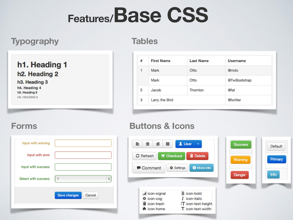 Features/ Base CSS Typography Tables Forms Butt...