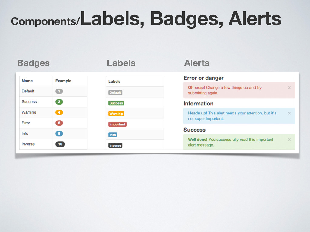 Components/ Labels, Badges, Alerts Badges Label...