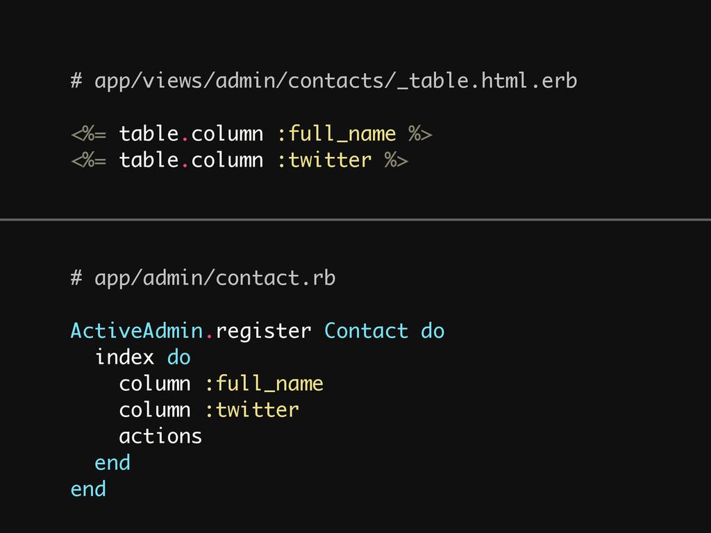 # app/views/admin/contacts/_table.html.erb ! <%...