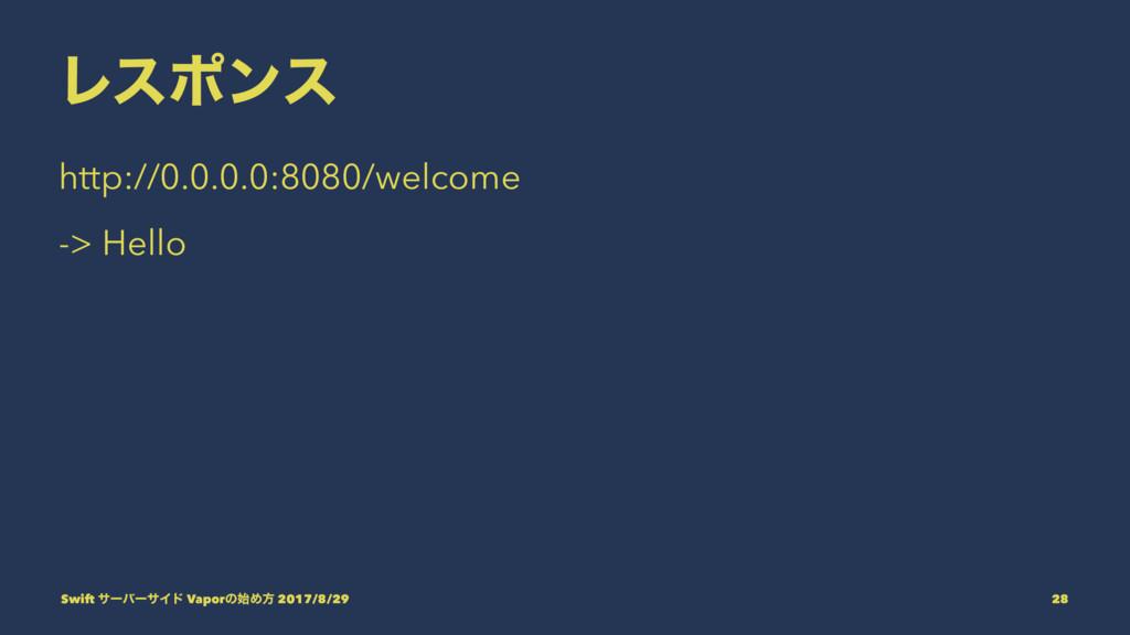 Ϩεϙϯε http://0.0.0.0:8080/welcome -> Hello Swif...