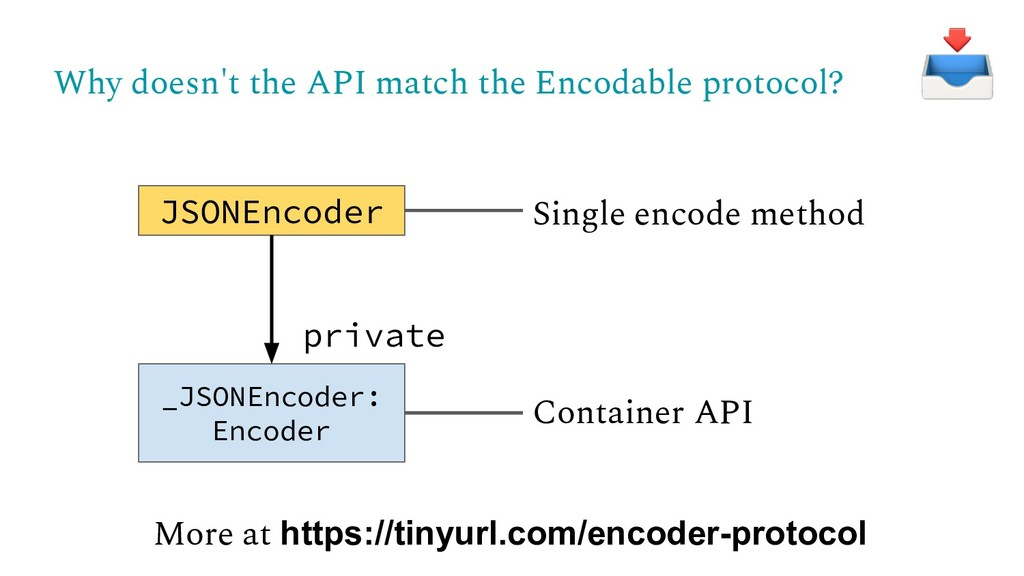 _JSONEncoder: Encoder JSONEncoder Why doesn't t...