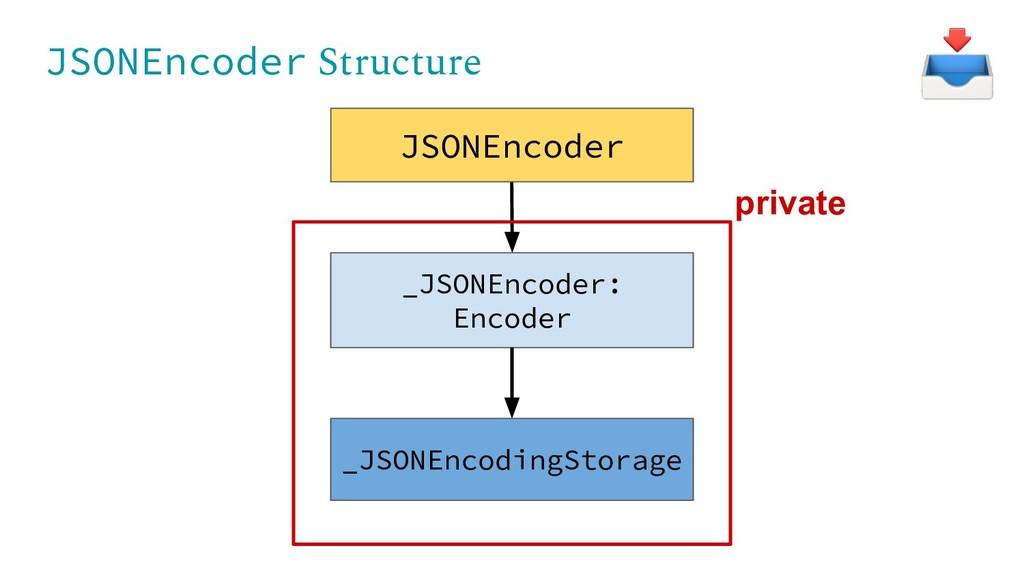 JSONEncoder Structure _JSONEncoder: Encoder _JS...
