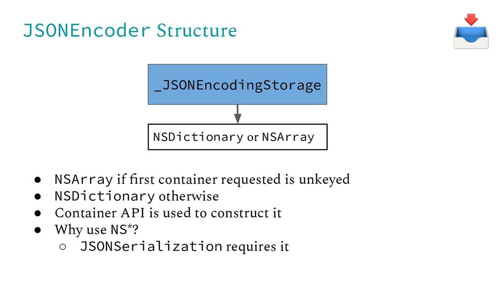 JSONEncoder Structure _JSONEncodingStorage NSDi...