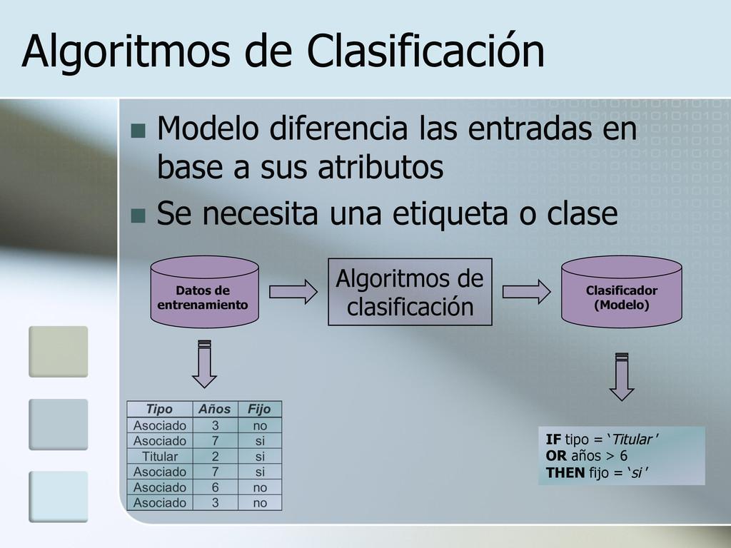 Algoritmos de Clasificación n Modelo diferenc...