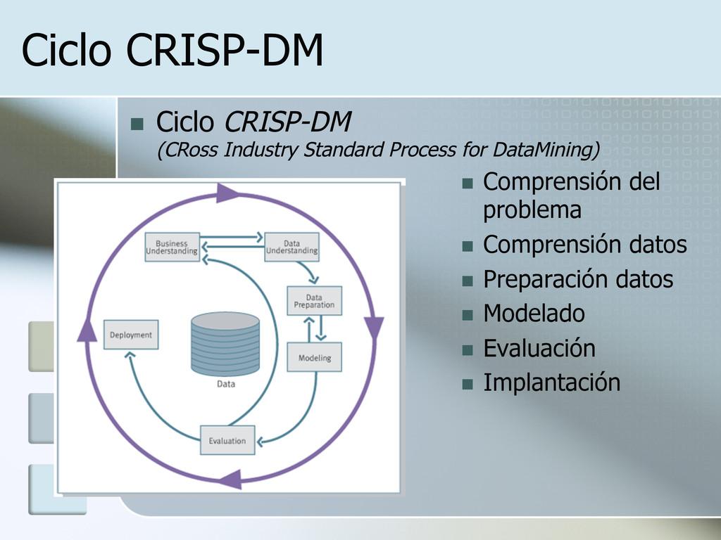 Ciclo CRISP-DM n Comprensión del problema n...