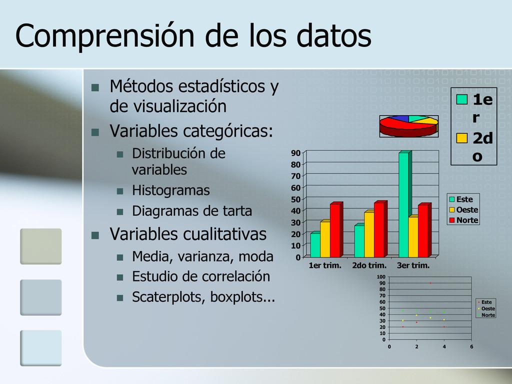 Comprensión de los datos n Métodos estadístic...