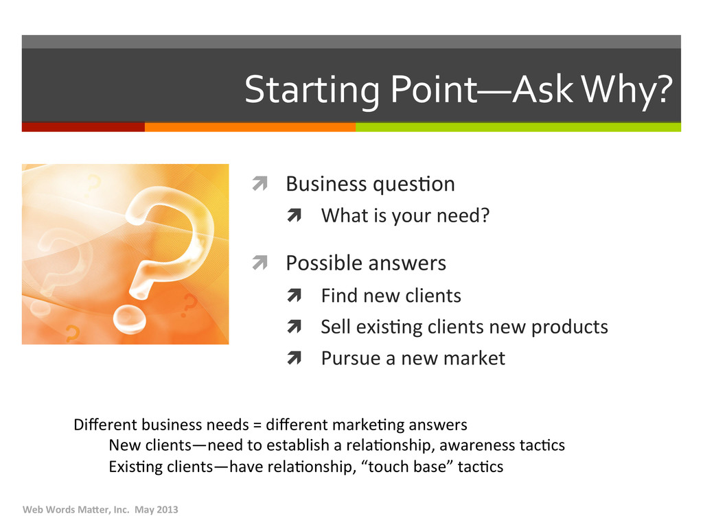 Starting Point—Ask Why?  ì Business...