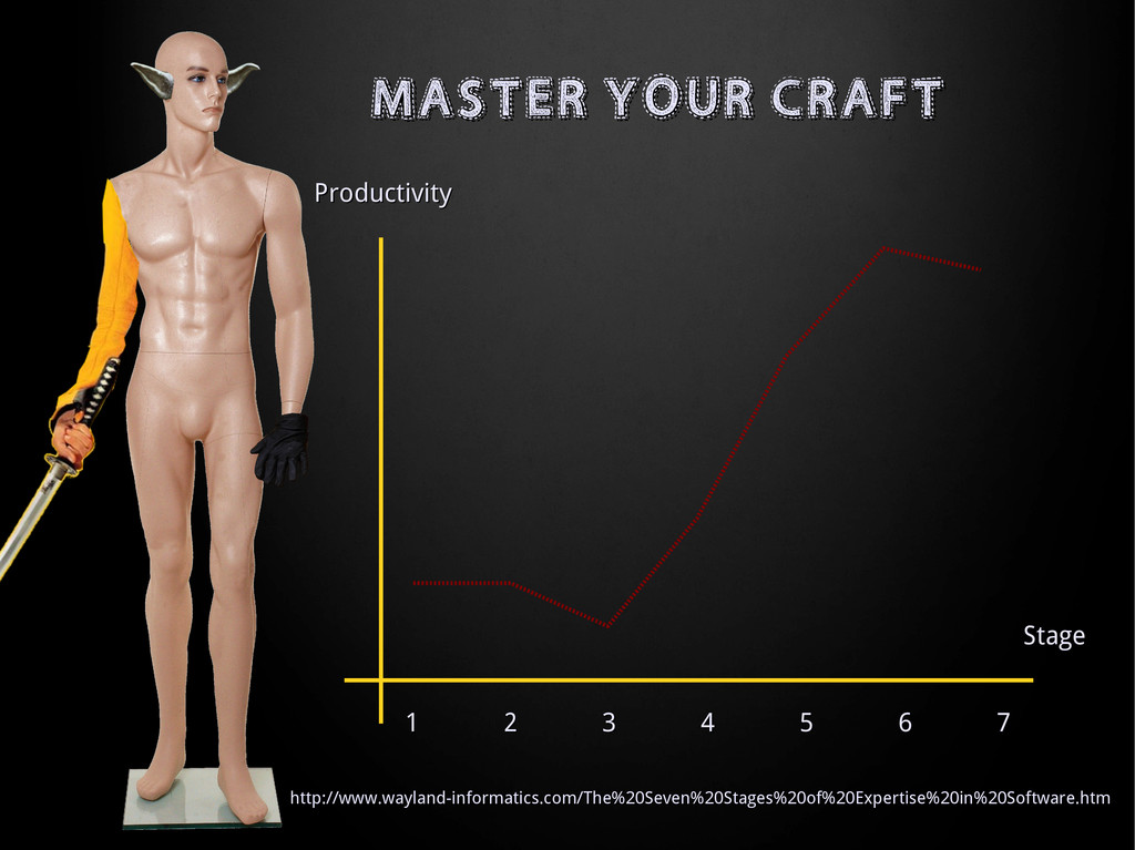 MASTER YOUR CRAFT MASTER YOUR CRAFT http://www....