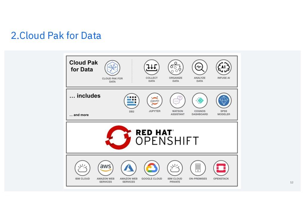 2.Cloud Pak for Data 12