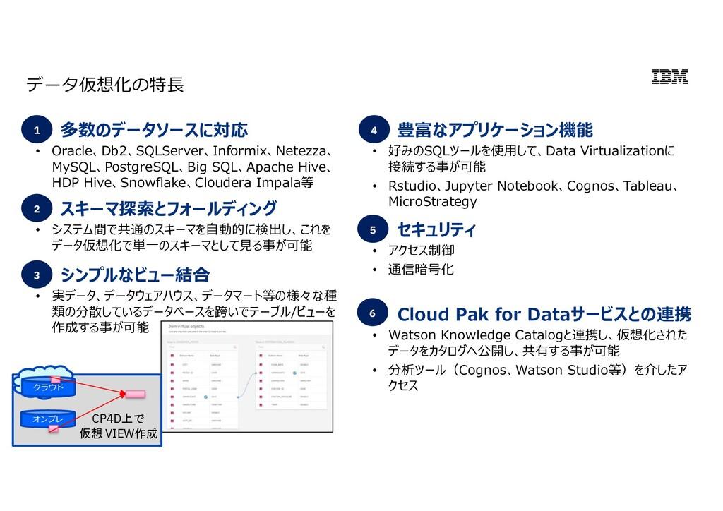 データ仮想化の特⻑ 多数のデータソースに対応 • Oracle、Db2、SQLServer、I...