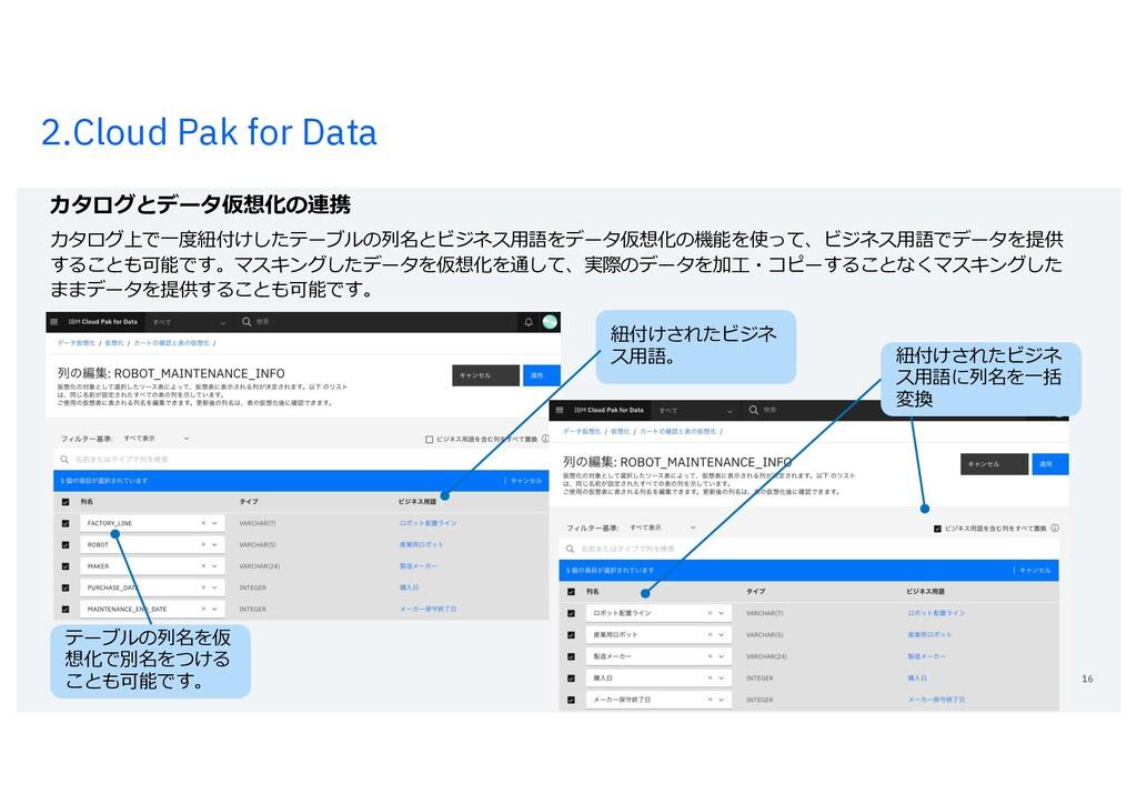 2.Cloud Pak for Data 16 カタログとデータ仮想化の連携 カタログ上で⼀度...