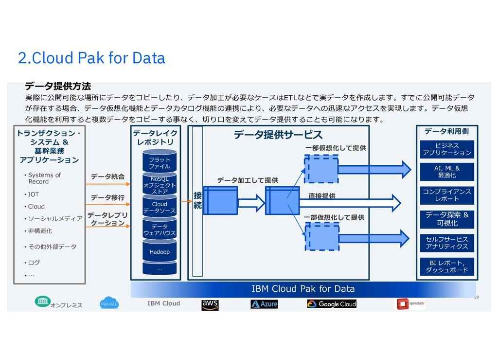2.Cloud Pak for Data 19 データ提供⽅法 実際に公開可能な場所にデータを...