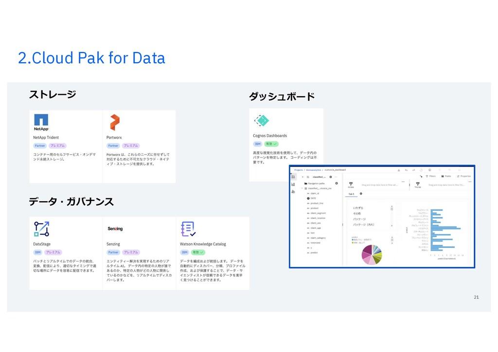 2.Cloud Pak for Data 21 ストレージ データ・ガバナンス ダッシュボード