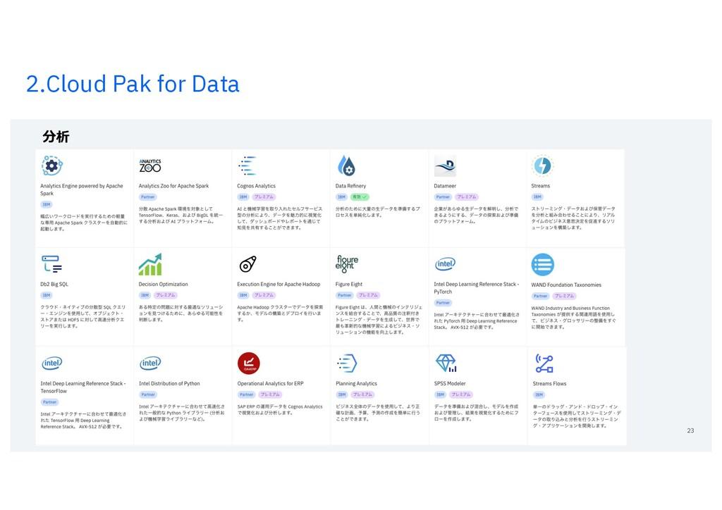 2.Cloud Pak for Data 23 分析
