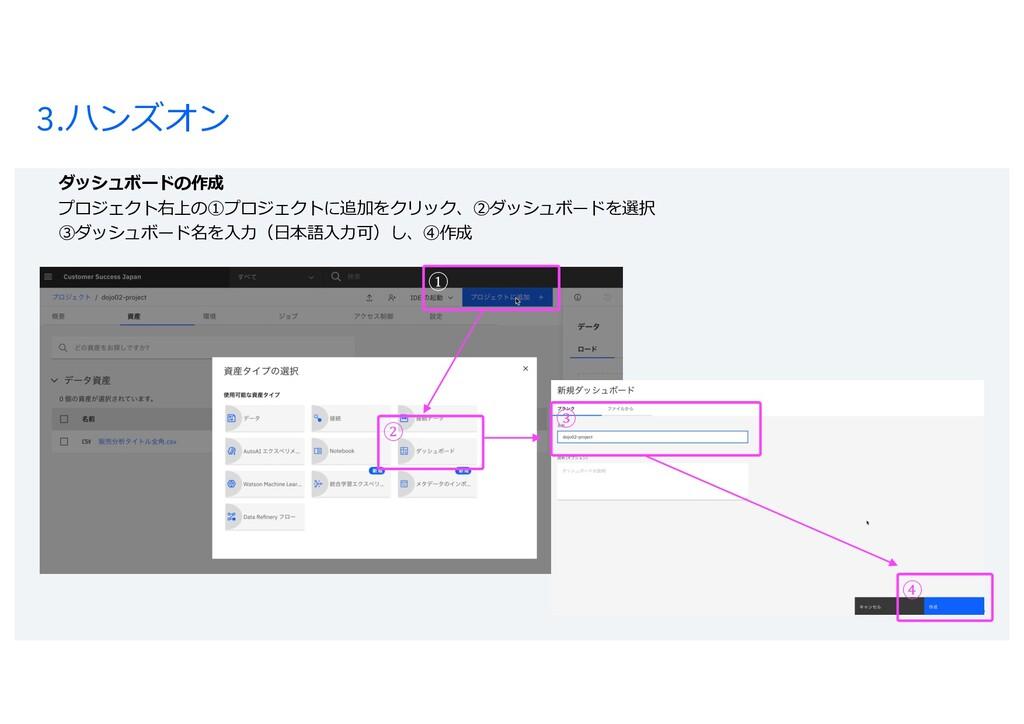 3.ハンズオン 30 ダッシュボードの作成 プロジェクト右上の①プロジェクトに追加をクリック、...