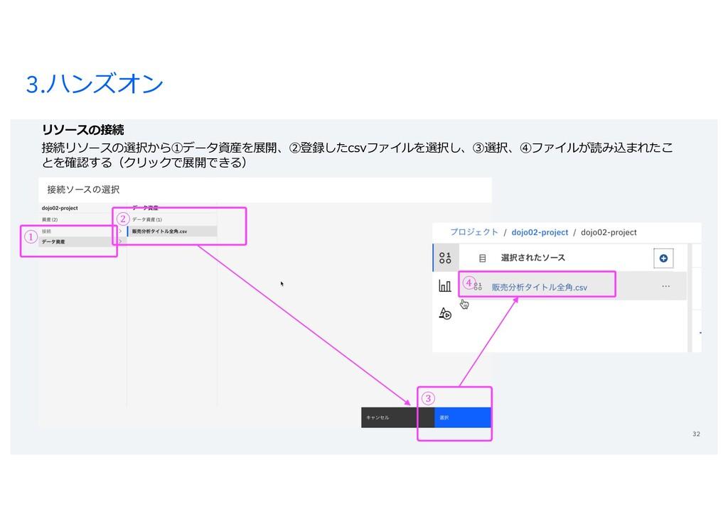 3.ハンズオン 32 リソースの接続 接続リソースの選択から①データ資産を展開、②登録したcs...