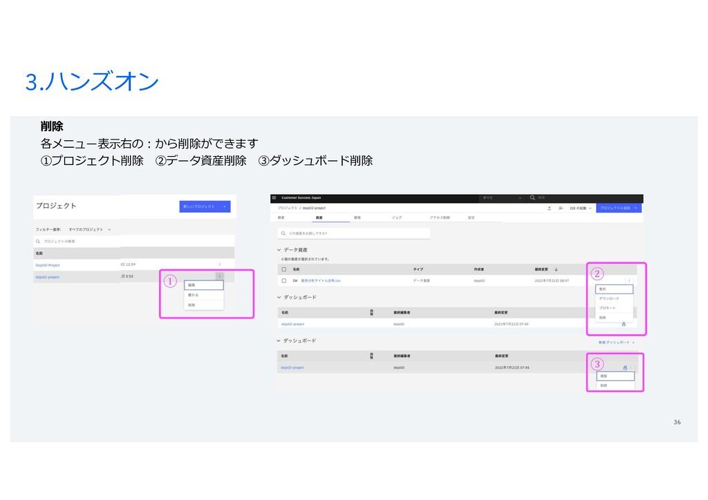3.ハンズオン 36 削除 各メニュー表⽰右の︓から削除ができます ①プロジェクト削除 ②デー...